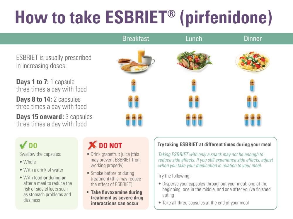 ESB1518-Tips for Taking ESBRIET Patient Kit_L01-1